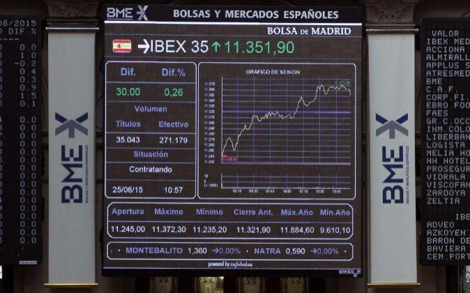 Marcador de la Bolsa de Madrid.