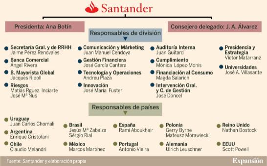 Ana Botin Organiza Una Cupula A Su Medida En Santander