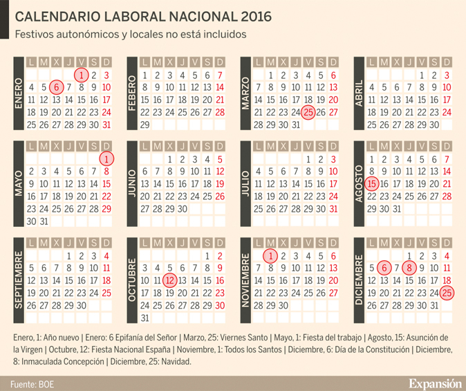 Boe Calendario.Calendario Laboral De 2016 Tiene Ocho Fiestas Nacionales Igual Que