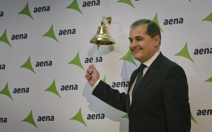 Aena Bolsa
