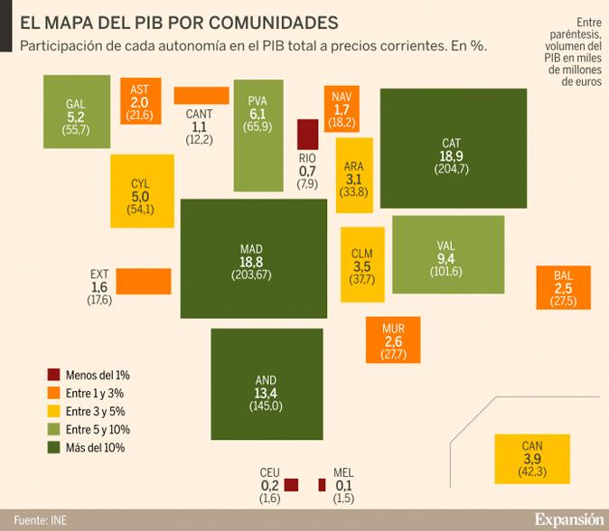 1846f652132 ¿Qué autonomías tiran de la economía española