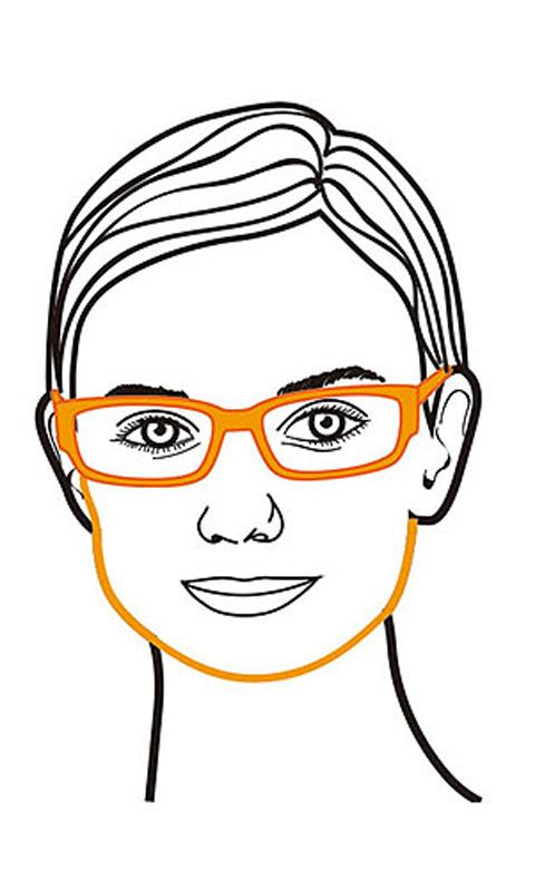 6a09d2350d Tutorial: ¿qué tipo de montura de gafa es la más adecuada para su ...