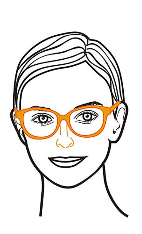 d56d7ea287 Tutorial: ¿qué tipo de montura de gafa es la más adecuada para su ...