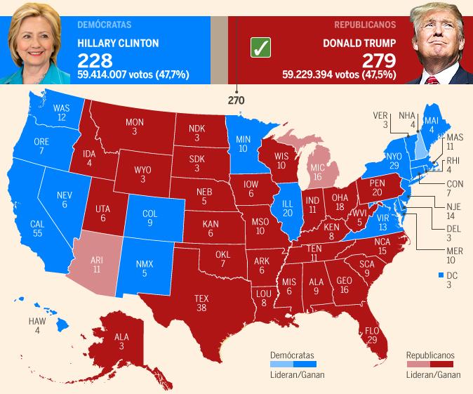 Donald Trump será el nuevo presidente de Estados Unidos