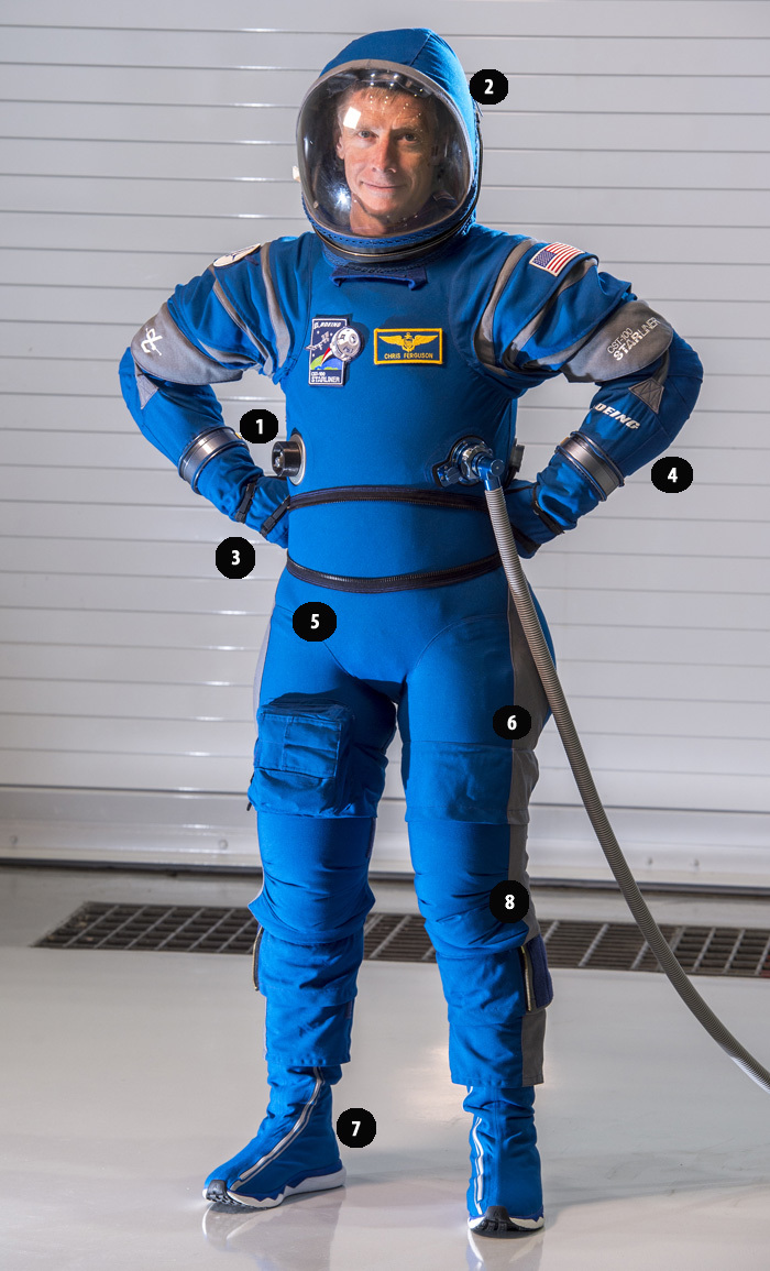 newest space suits - 700×1155