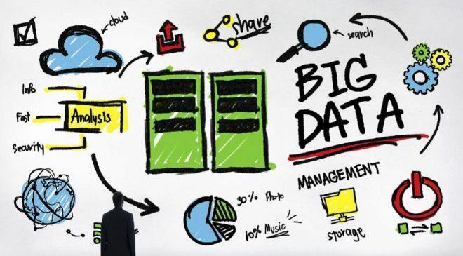 f5371e905c9 El 'big data', clave para personalizar las ofertas y multiplicar las ventas