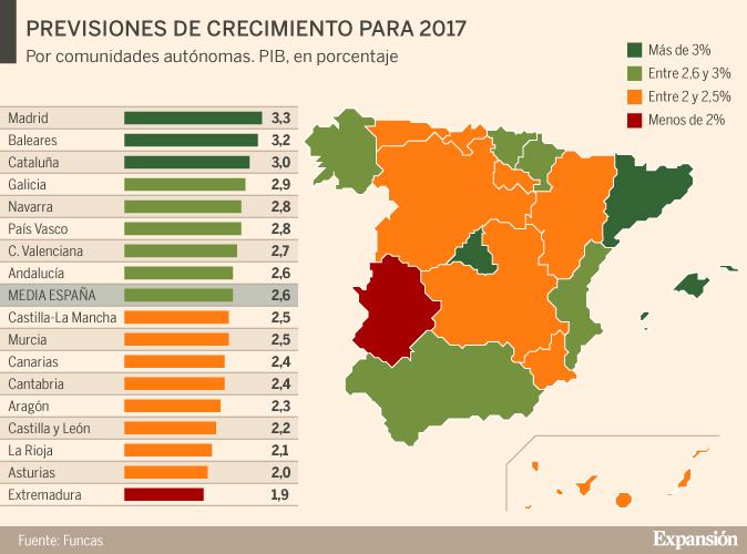 Cuáles Son Las Comunidades Autónomas Que Más Y Menos Crecerán En 2017