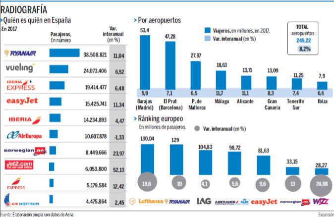 Quién es quién en España en 2017.