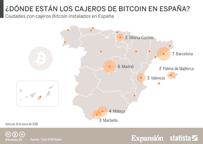 D nde est n los cajeros de bitcoin en espa a for Cajeros barcelona