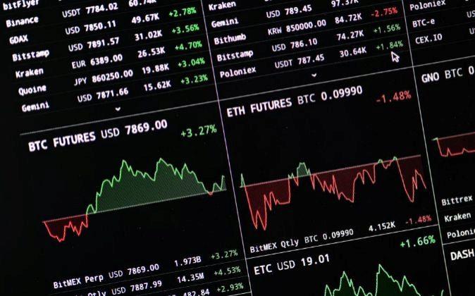 Gráfico con la evolución de los futuros sobre el bitcoin y el...