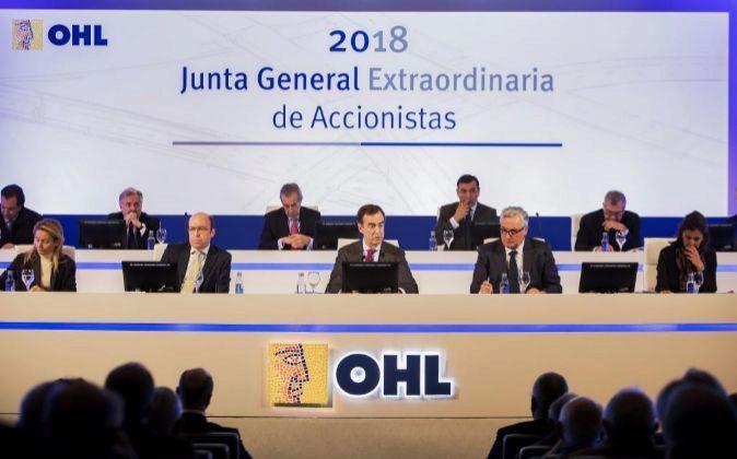 Junta General Extraordinaria de Accionistas de OHL.
