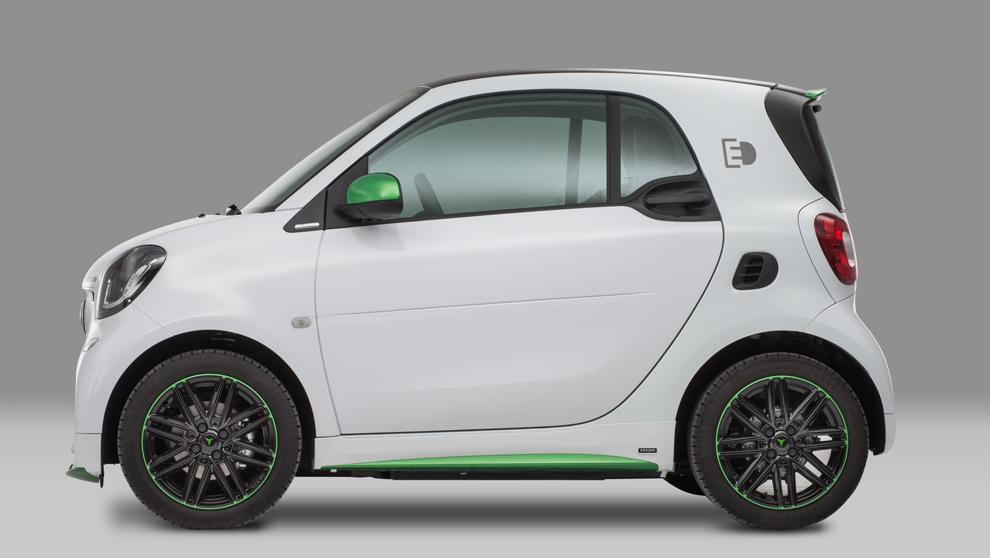 Smart Ushuaïa Motor. Síncrono de corriente trifásica con batería...