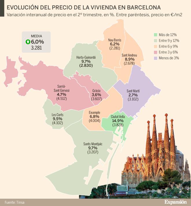 El boom de la vivienda en Madrid y Barcelona, por barrios