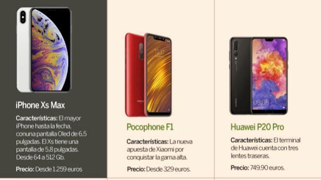 Los grandes rivales del nuevo iPhone Xs