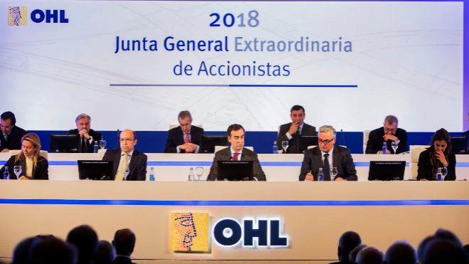 OHL se hunde un 23,7% en Bolsa tras anunciar pérdidas de 843 millones hasta junio
