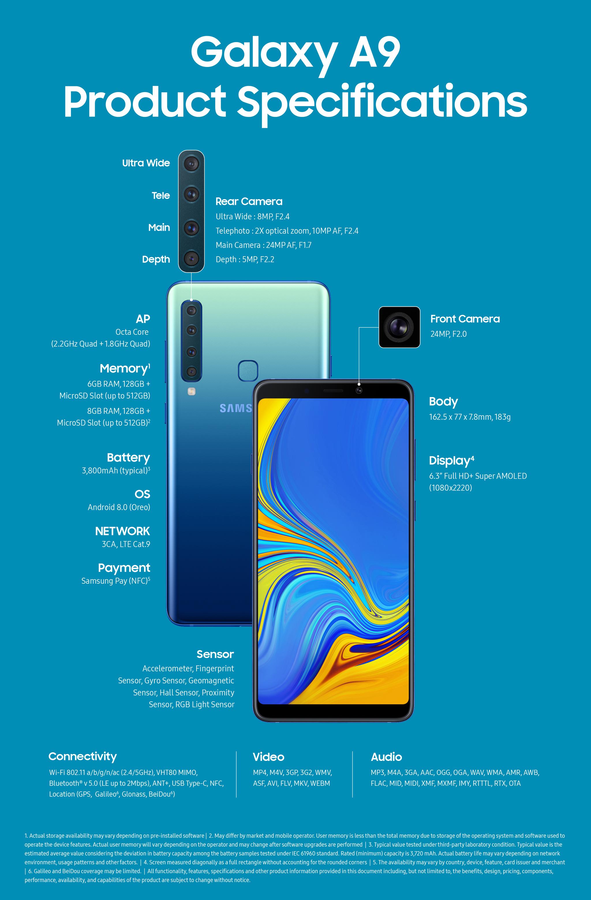 Samsung sube la apuesta con el Galaxy A9, el primer teléfono con cuatro cámaras traseras