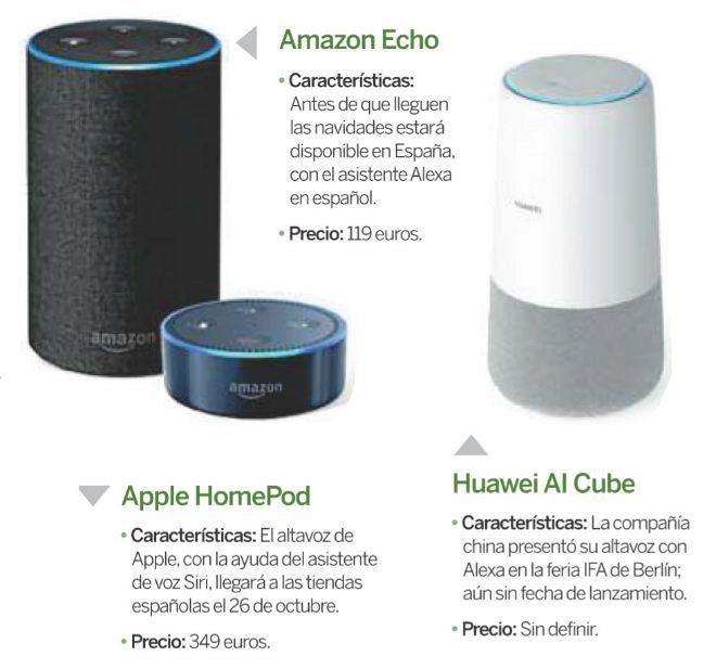 Los altavoces inteligentes invaden el hogar