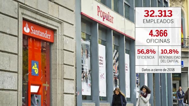 ERE Santander. El grupo ha decidido las oficinas sobrantes tras...