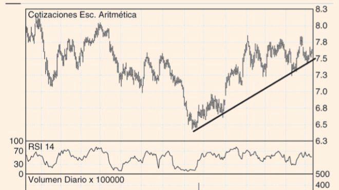 Expansión Información Económico Diario De Mercados E rOZrqw