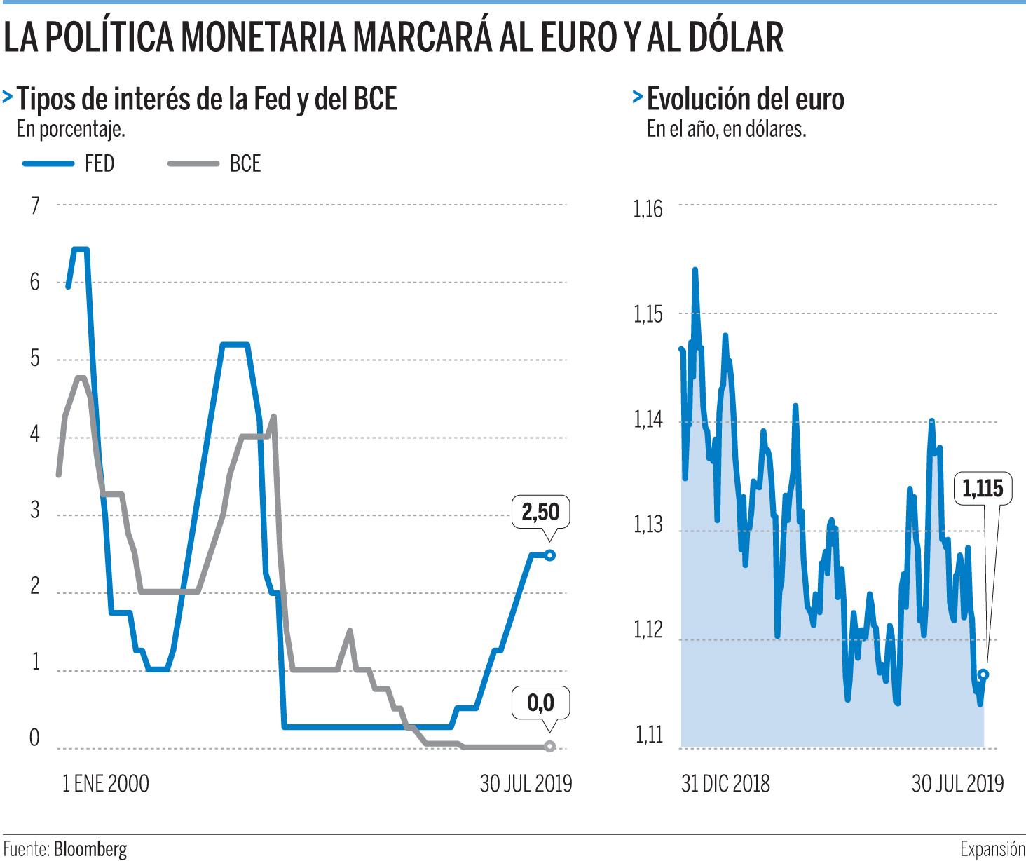 Fed baja la tasa de interés de referencia