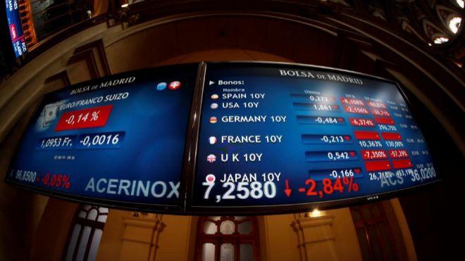 Wall Street recupera terreno tras la mayor caída del año