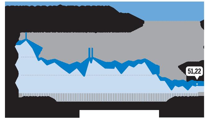 Bbva Su Seis Riesgo Mitad Santander Reducen MesesExpansión A La En Y f7gbyY6