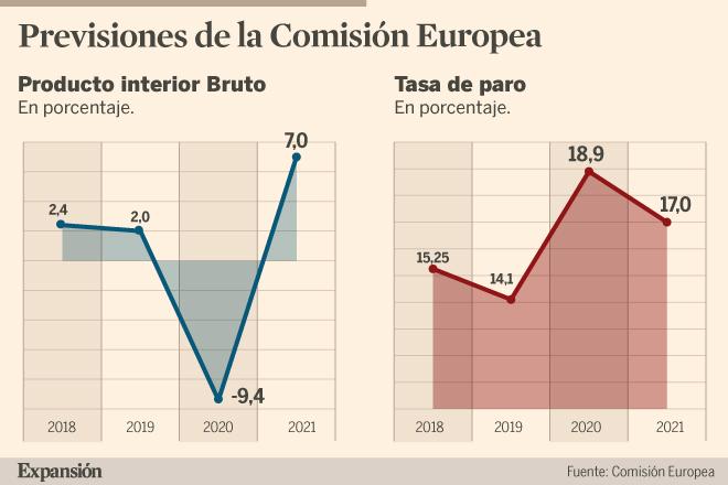 Unión Europea pronostica recesión de