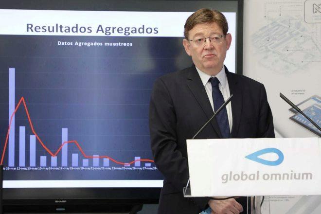 El presidente de la Generalitat, Ximo Puig, durante la visita al grupo Global Omnium.