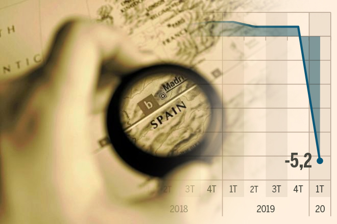 El INE confirma el desplome del 5,2% del PIB en el primer trimestre