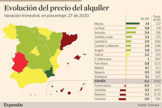 ¿Dónde sube y dónde baja el precio del alquiler en España?