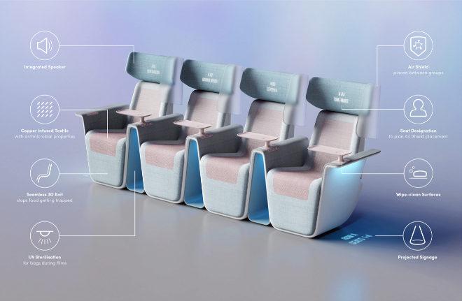 Esquema con todas las innovaciones que incorpora el prototipo Sequel Seat del estudio Layer.
