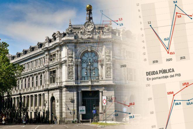 """El Banco de España prevé una """"severa"""" contracción del PIB de hasta el 12,6% este año"""