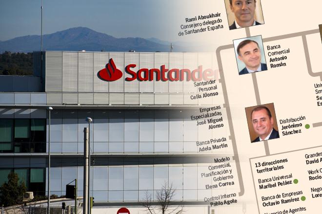 Santander se reorganiza en España para tomar impulso