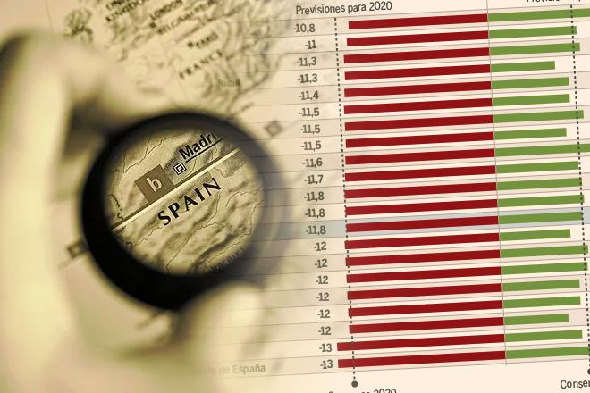 El Panel de Funcas empeora ocho décimas su previsión de PIB para el 2021 hasta el 6,5%