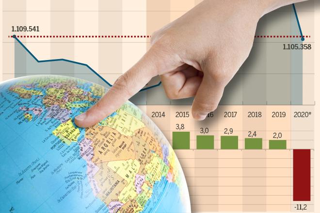 2020 va a borrar cinco años de crecimiento, pero la salida será más rápida gracias a sus ahorros