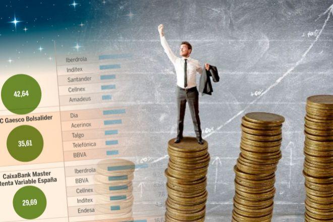 5 fondos de Bolsa española que han ganado más de un 28% en un mes