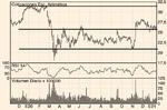 Los Charts de Hódar: Airbus, Faes Farma e Inditex