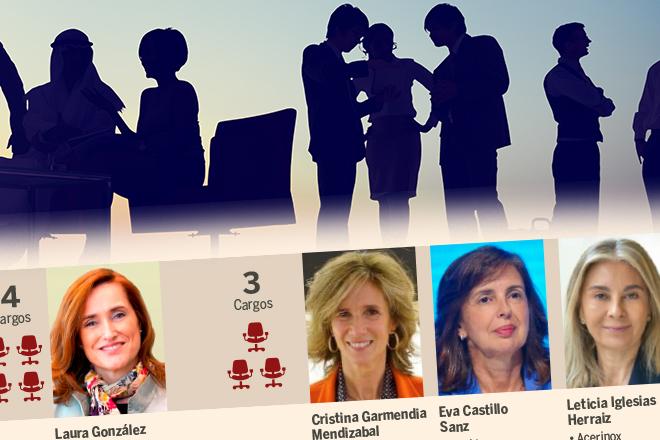 Qué mujeres están pluriempleadas en los consejos de las cotizadas españolas