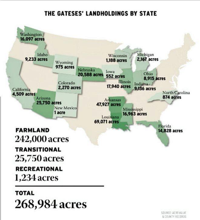 Mapa de propiedades de Bill Gates,