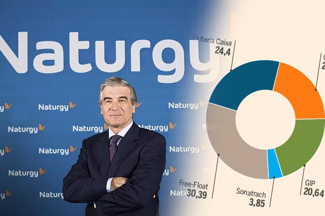 IFM lanza una opa amistosa a Naturgy con una superprima del 20% en efectivo