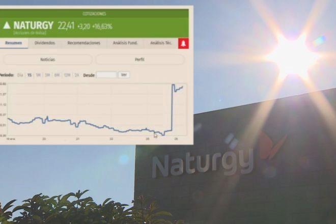 ¿Qué significa para el sector la opa de IFM sobre Naturgy?