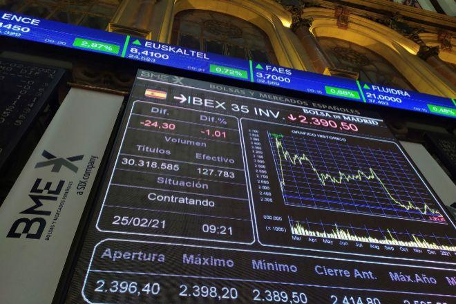 Así han sido los resultados del Ibex, empresa a empresa