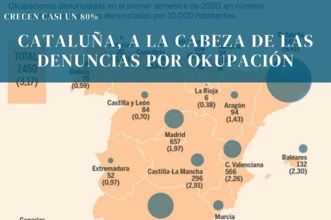 Cataluña, a la cabeza de las denuncias por okupación, que crecen casi un 80%