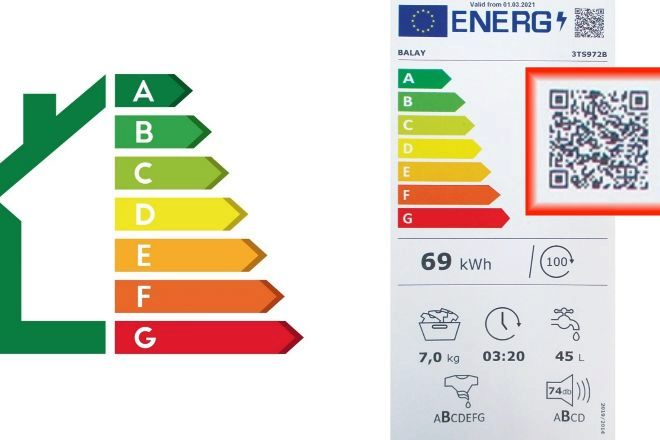 Guía para entender las nuevas etiquetas de consumo energético