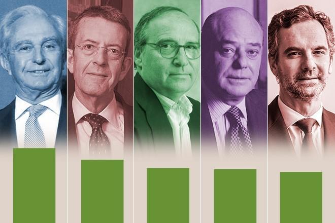 Los valores españoles favoritos de los ricos que han hecho fortuna en Bolsa