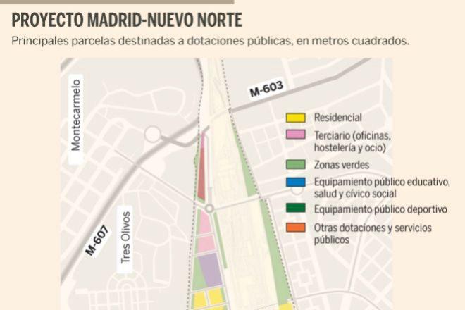 Así se repartirá el suelo público de Madrid Nuevo Norte