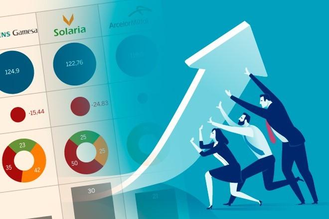Los cuatro valores que suben más del 120% desde el gran batacazo del Ibex y tienen potencial