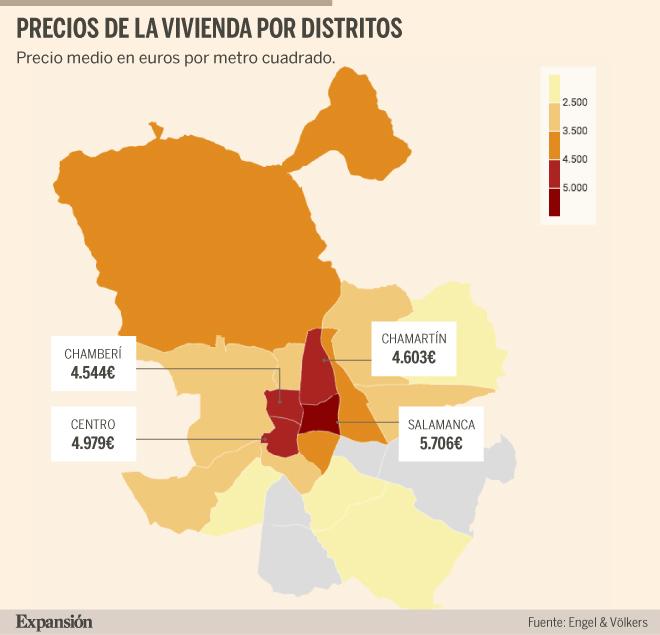 Chamberí, el barrio castizo de Madrid que concentra el lujo inmobiliario