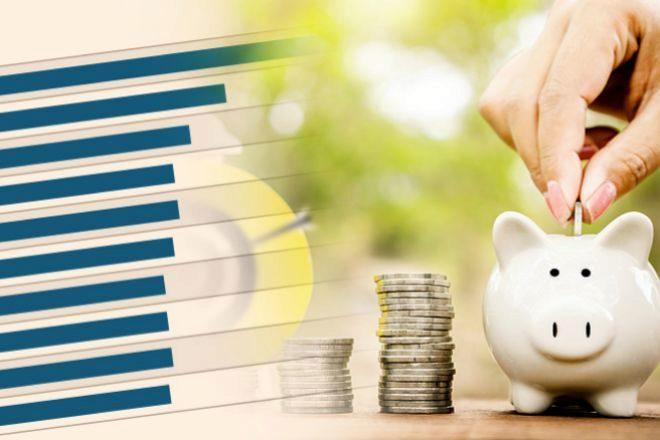 Los planes de pensiones de Bolsa marcan récord de rentabilidad al ganar un 43%