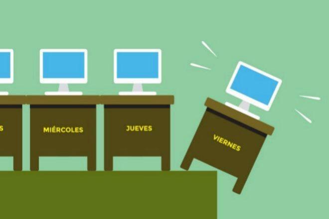 Tres de cada cuatro empresas califican de 'inviable' la semana laboral de cuatro días
